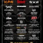 The Über Rockin' Guide to… Download Festival (Part One)