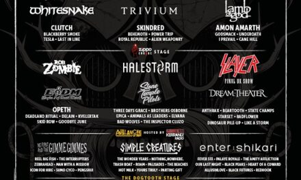 The Über Rockin' Guide to… Download Festival 2019 (Part Two)
